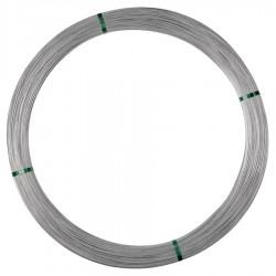 ElectroMax Ø 2,65 mm